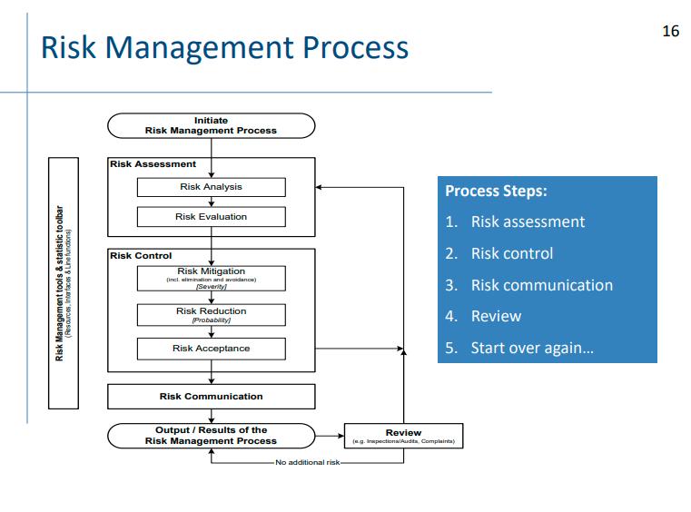 供应链专场直播 | 通过风险管理实现业务持续运营