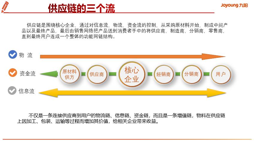 供应链专场直播 | 数字化供应链转型分享